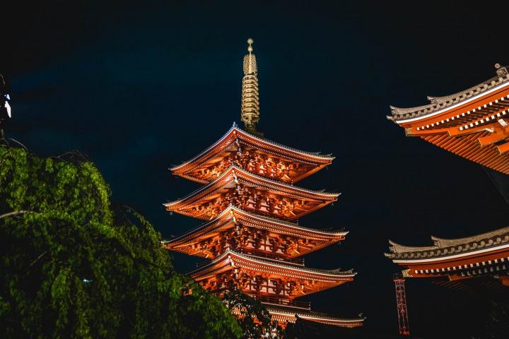 AGP, AGP Favorite, Alex G Perez, Architecture, Asia, Japan, Landscape Photography, Sensō-ji, Tokyo, Travel, www.AGPfoto.com